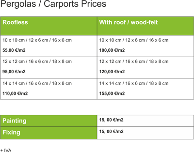 Pergolas Carports Prices - Pergola Garage Kit Posts 10 Cm X 10 Cm.