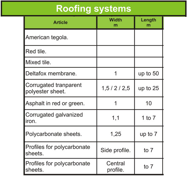 Materials For The Construction. Ceilings, Roofs And Coverings